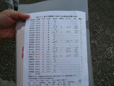 2008年9月13日(土)舞鶴は吉田で大会の釣果成績表です